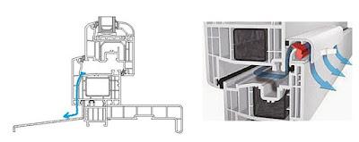 pvc-stolarija-kondenz-otvor