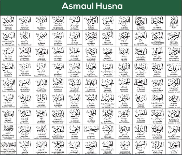 Daftar 99 Asmaul Khusna Lengkap Arab Latin dan Arti serta Manfaat Mengamalkannya