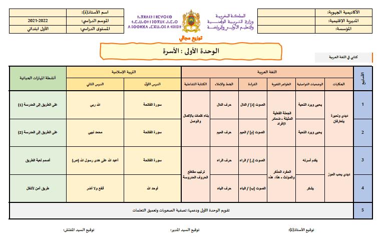 التوزيع المجالي المفيد في اللغة العربية المستوى الأول 2021 2022 وفق ترويسة وزارة التربية الوطنية و التعليم الأولي و الرياضة