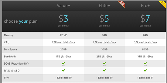 VPS,Linux,Cheapest