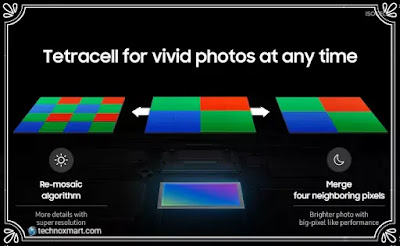 samsung 108 megapixels isocell bright hm1 sensor with nonacell technology