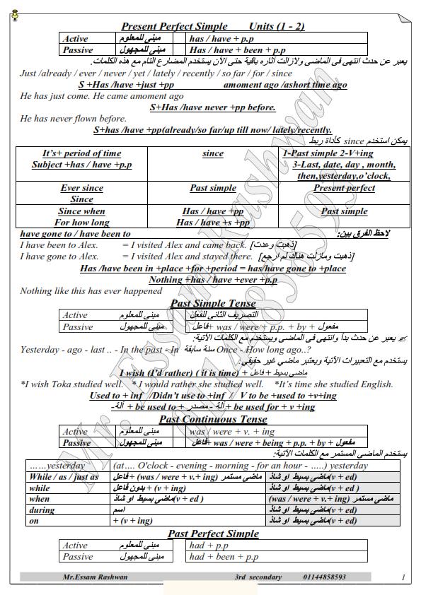 تلخيص قواعد اللغة الانجليزية للصف الثالث الثانوي فى 7 ورقات فقط 01_001