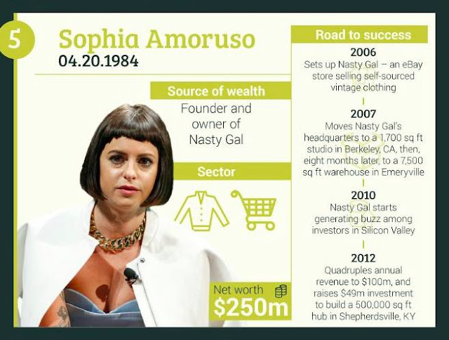 5-Sophia-Amoruso+Founder-Owner-of-Nasty-Gal