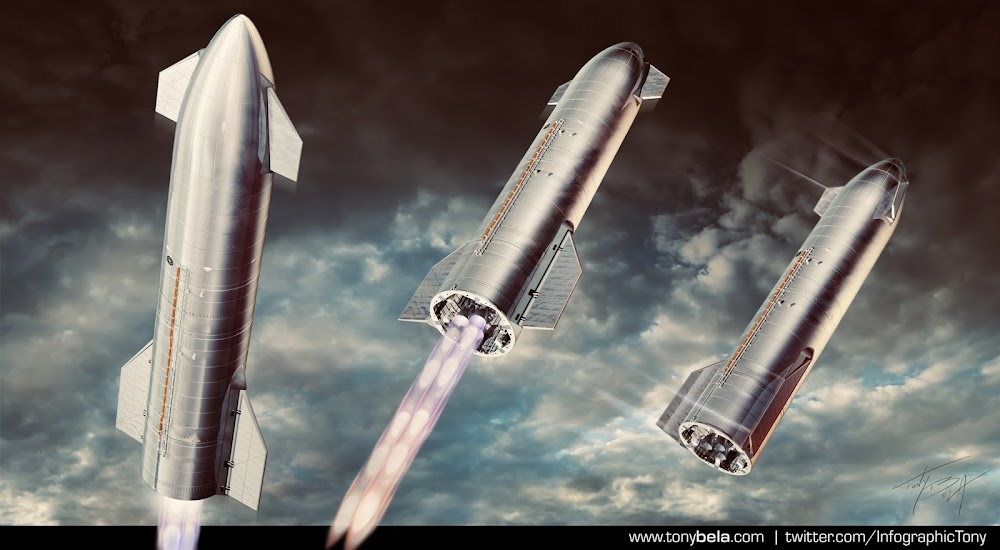 Poster of SpaceX's Starship SN8 15km test flight by Tony Bela