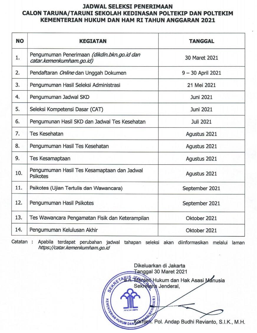 Jadwal tes SKD Poltekim Poltekip 2021