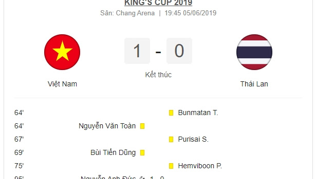 Việt Nam 1 : 0 Thái Lan Anh đức gi bàn ở những giây bù giời cuối cùng