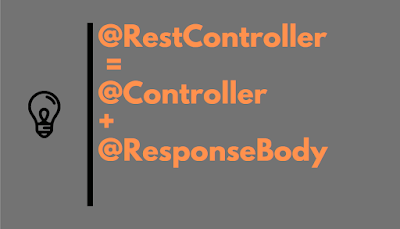 Difference between @RestController and @Controller in Spring