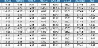 Jadwal imsakiyah ramadhan 2021 temanggung