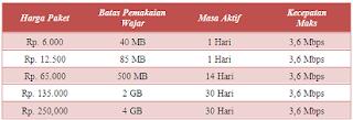 paket internet murah indosat,paket internet murah telkomsel,paket internet murah 3,paket internet murah dan cepat,paket internet murah xl,paket internet murah gsm,paket internet murah dari axis