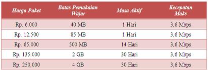 Info Terbaru Paket Internet As Murah Tarif Baru Lebih Murah