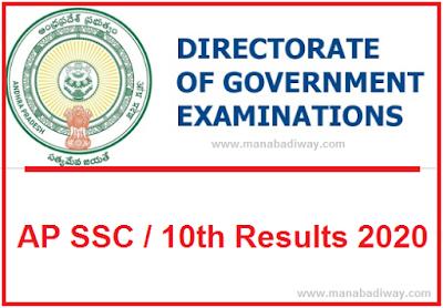 ap ssc results 2020 manabadi