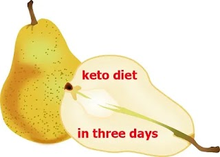Lose weight with the keto diet in three days 2