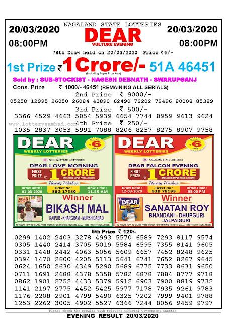 Lottery Sambad 20.03.2020 Nagaland Lottery Result 8 PM