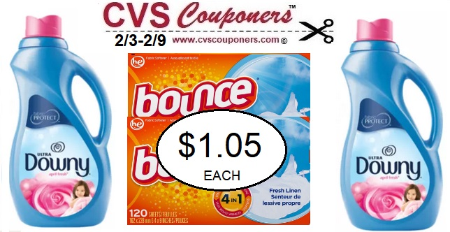 http://www.cvscouponers.com/2019/02/bounce-sheets-cvs-coupon-deal.html