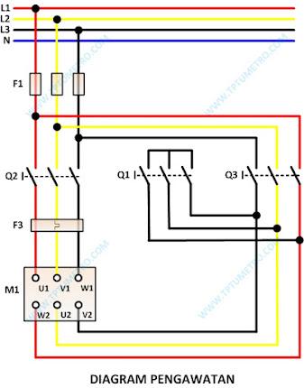 diagram pengawatan motor listrik bintang segitiga otomatis timer