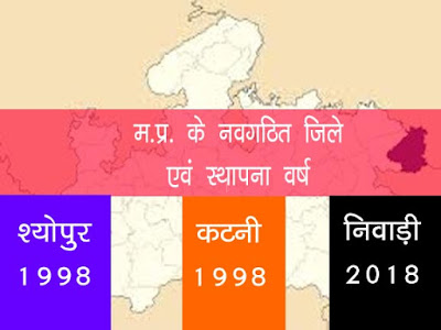 New District of MP in Hindi