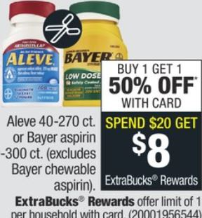 Free at CVS Aleve Pain Reliever 5-3-5-9