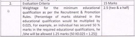 image : HPSSSB Teacher Selection Criteria - Evaluation Criteria Marks @ TeachMatters