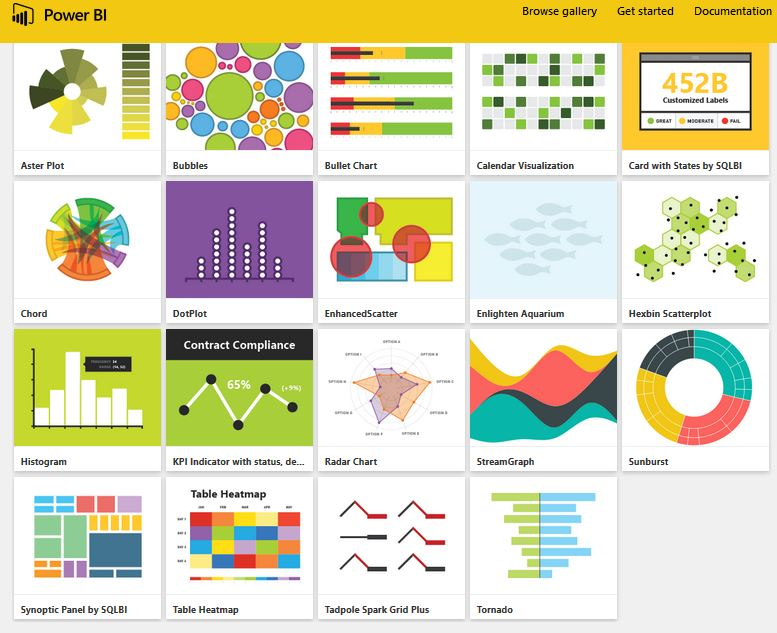 Dr Victoria Holt: life, the universe and everything: Power BI