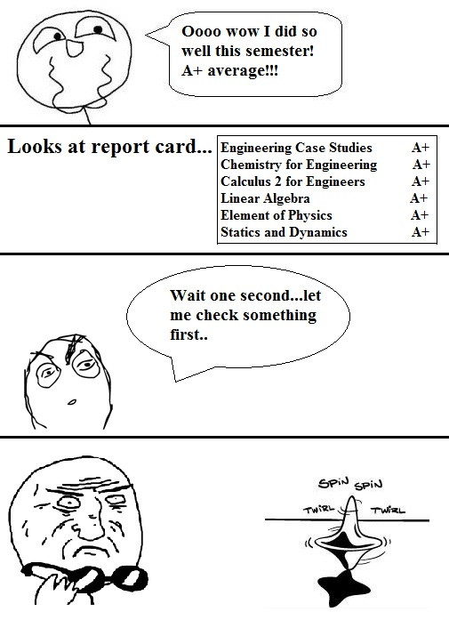 architect and engineer relationship memes