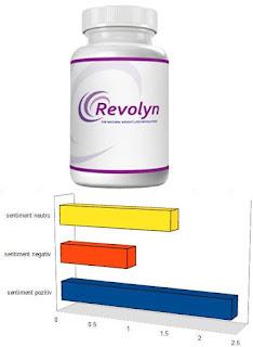 opinii forum REVOLYN ULTRA capsula de slabit care nu se gaseste in farmacii