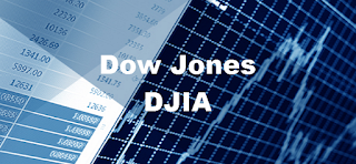 E-mini Dow Futures (CME CBOT: YM, Dow Jones index, DJIA) and Stocks : AAPL AMZN GOOGL MSFT HD UNH