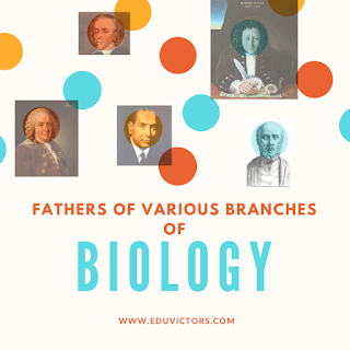 Fathers Of Various Branches Of Biology - Quiz