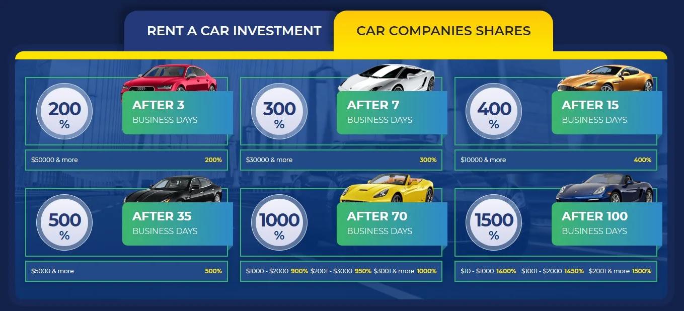Инвестиционные планы Zeppelin Cars 2