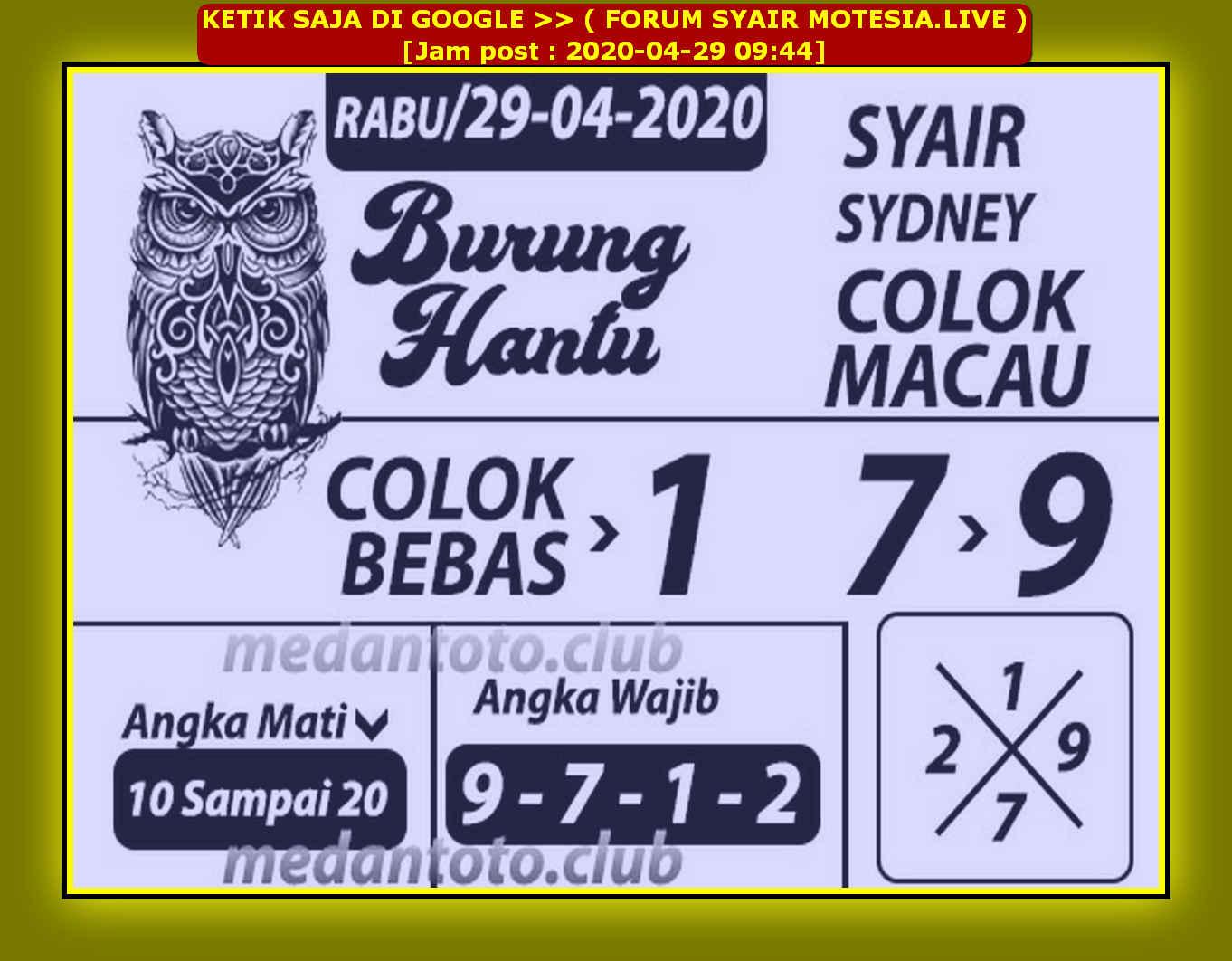 Kode syair Sydney Rabu 29 April 2020 50
