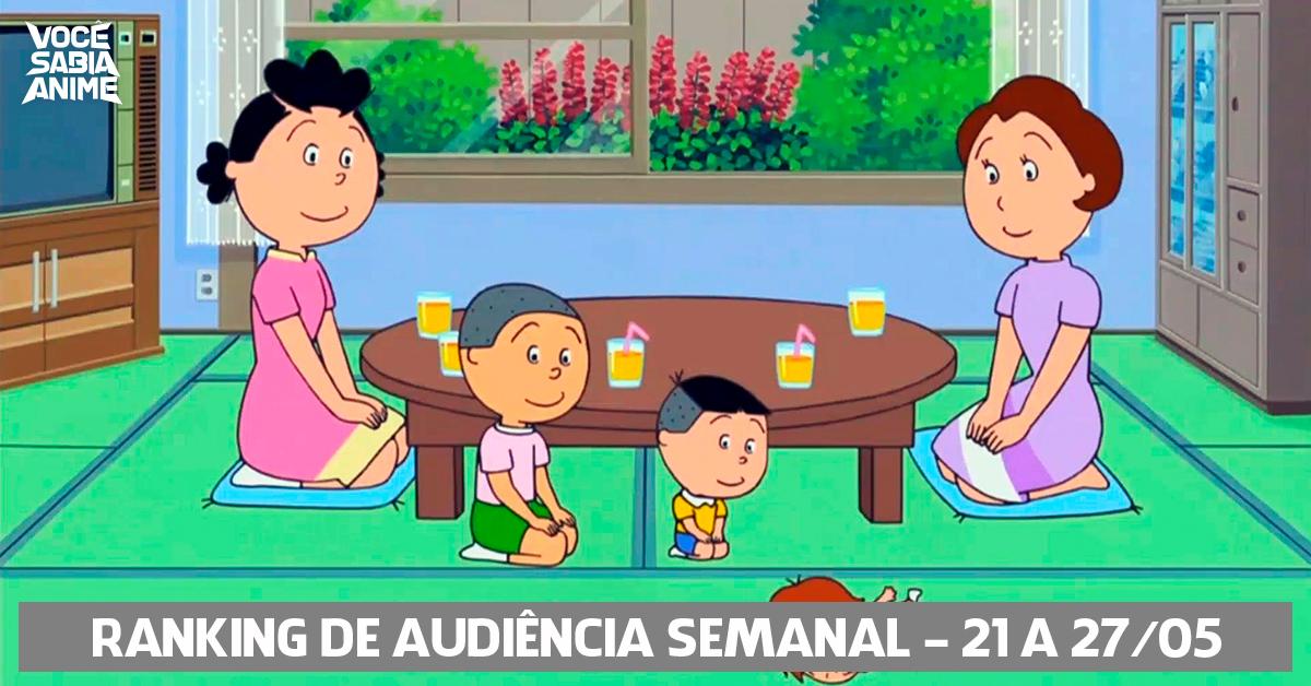 Ranking de Audiência Semanal - 21 a 27 de maio