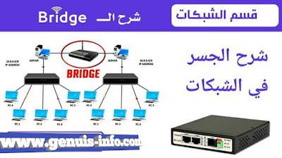 شرح الــجســـر Bridge