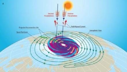 Παρατηρήθηκε για πρώτη φορά διαστημικός τυφώνας πάνω από τη Γη