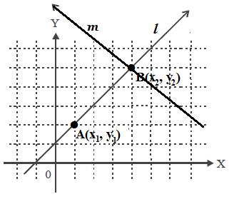 Cara Mencari Persamaan Garis Melalui Sebuah Titik dan Titik Potong Dua Garis