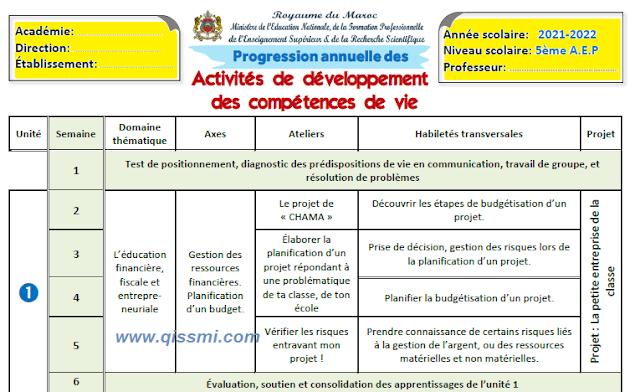 التوزيع السنوي لأنشطة تنمية المهارات الحياتية للمستوى 5 الخامس 2021-2022