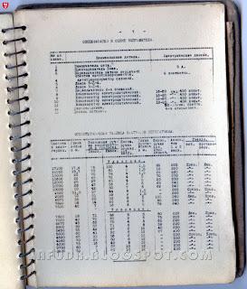 Инструкция к передатчику Джек-8, страница 7
