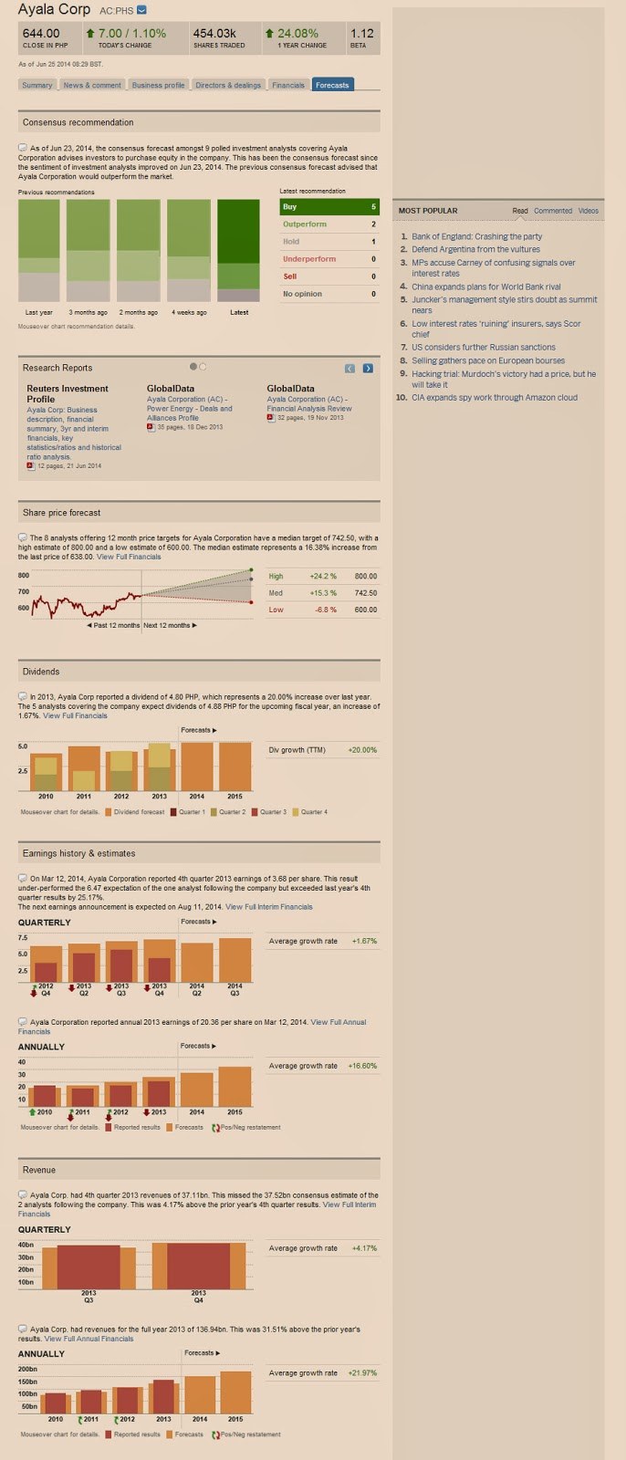 Financial Times Stock Forecast
