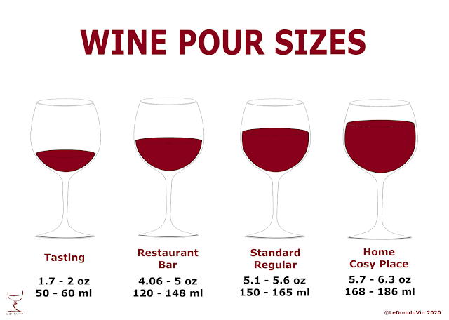 Wine Pour Sizes by ©LeDomduVin 2020 (V2)