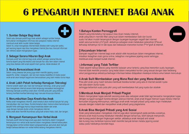 Mencegah Dampak Negatif Internet Bagi Anak
