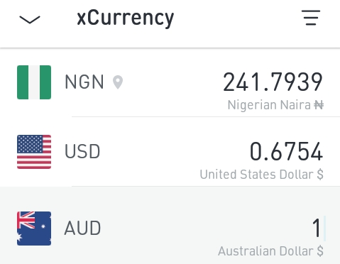 Australian Dollar exchange rates