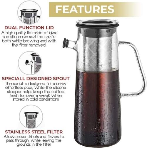 HeroFiber Cold Brew Coffee Maker 1L Glass Pitcher