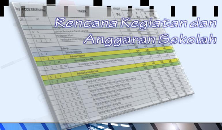 Contoh Rekapitulasi RKAS Dana BOS SMA SMK Terbaru Format Excel