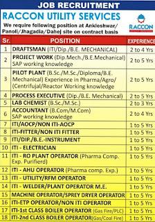 ITI/  Diploma/ B.E./ B.Sc./M.Sc. Require Various Position at Ankleshwar, Panoli, Jhagadia, Dahej (Gujarat) Site on Contract Basis