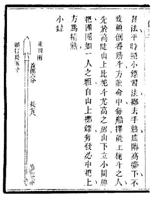 Chinese light harpoon