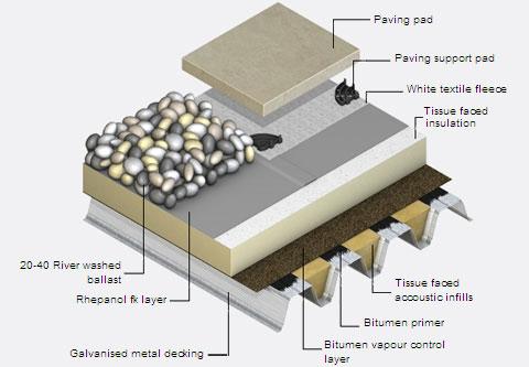 ขายผลิตภัณฑ์ก่อสร้าง เคมีภัณฑ์ต่าง อื่นๆอีกมากมาย รับ