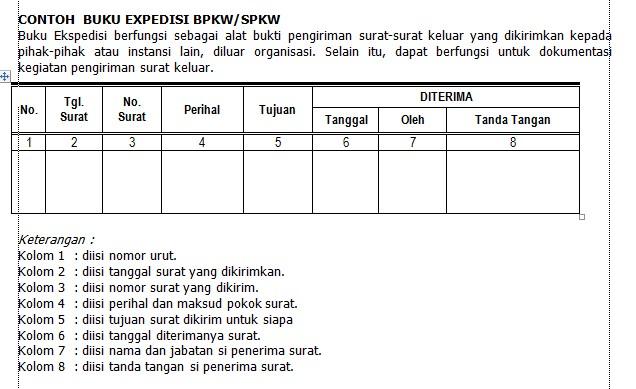 Administrasi Badan Pembina Kanak Kanak Wahidiyah Dalam Psw