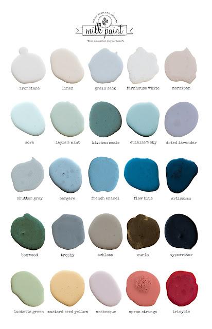 http://www.slowhomeproject.com/2016/03/malowanie-mebli-painting-furniture.html
