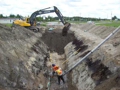 Excavationsloping