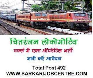 Indian Railway CLW Chittaranjan Locomotive Apprentice Recruitment 2021 Indian Railway CLW Chittaranjan Locomotive Apprentice Recruitment 2021