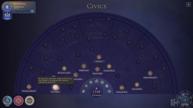 Derechos Cívicos HumanKind
