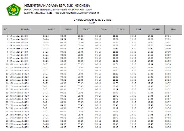 Jadwal Imsakiyah Ramadhan 1442 H Kabupaten Buton, Provinsi Sulawesi Tenggara